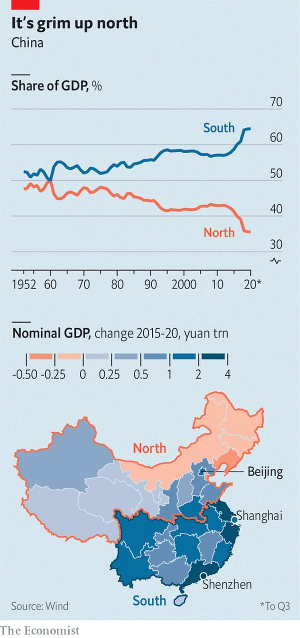 A GDP Analytics of China.